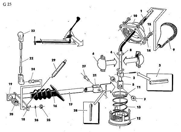 Halterung für Schaltknüppel Trabant 1.1 original